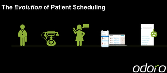 The Evolution of Patient Scheduling