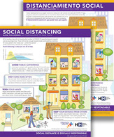 FREE Poster (in English & Spanish) Explaining Social Distancing